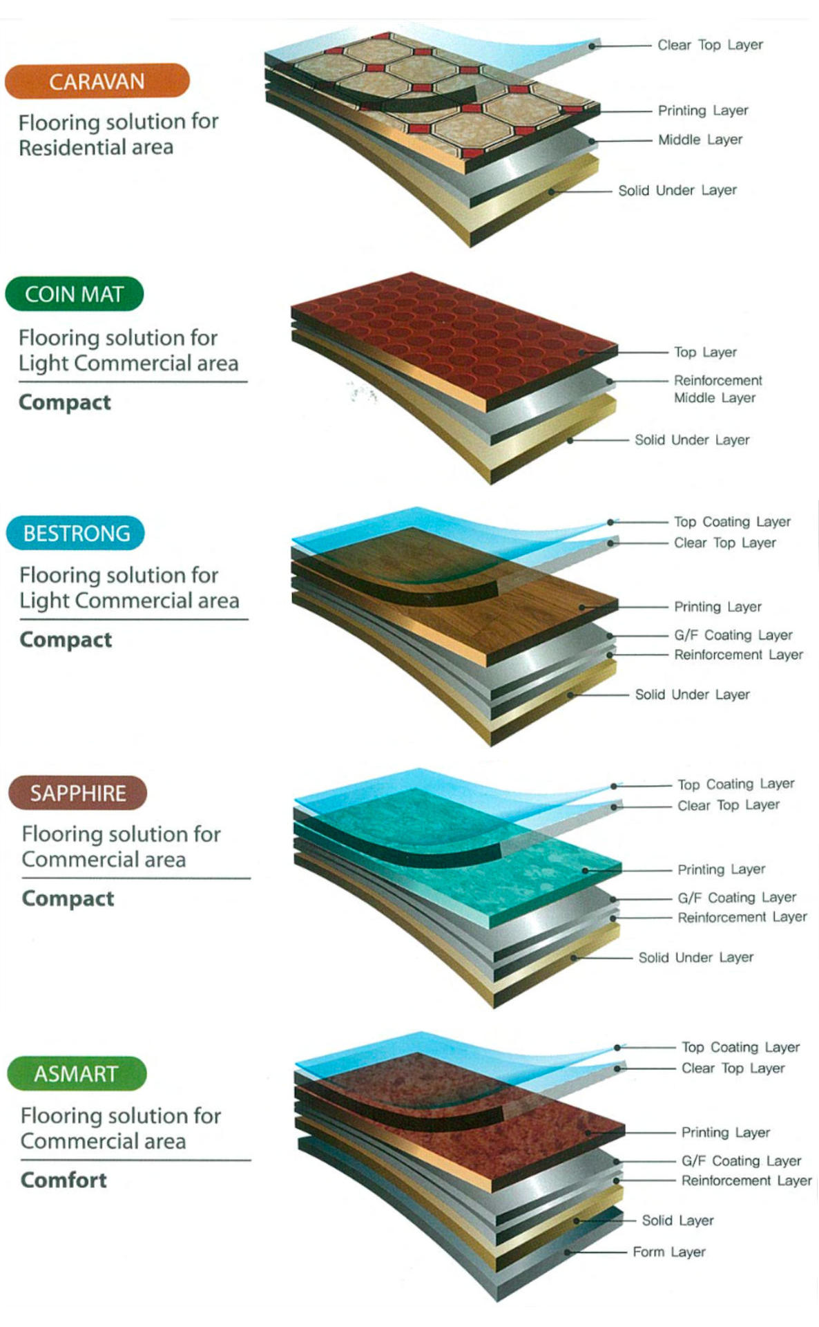 vinyl sheet